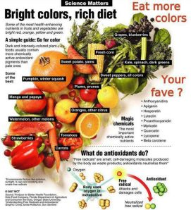 Antioxidants 2